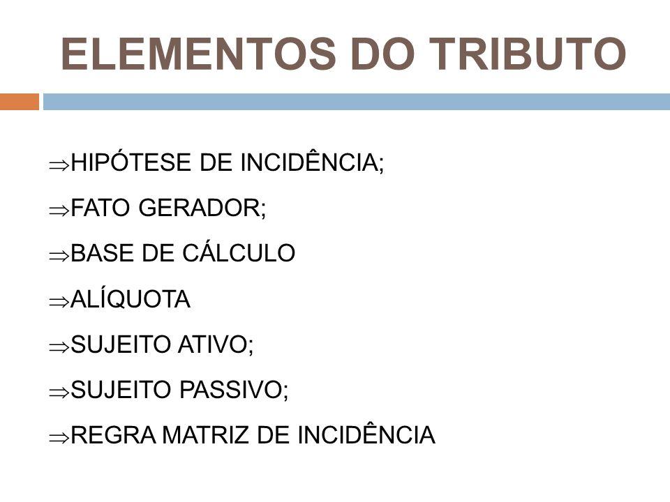 ELEMENTOS DO TRIBUTO  HIPÓTESE DE INCIDÊNCIA;  FATO GERADOR;  BASE DE CÁLCULO  ALÍQUOTA  SUJEITO ATIVO;  SUJEITO PASSIVO;  REGRA MATRIZ DE INCI