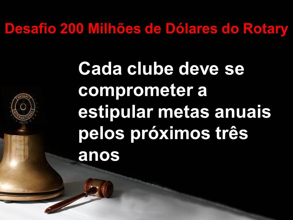 Cada clube deve se comprometer a estipular metas anuais pelos próximos três anos Desafio 200 Milhões de Dólares do Rotary