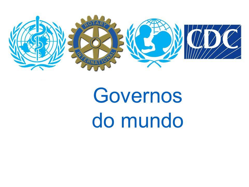 Governos do Mundo Governos do mundo