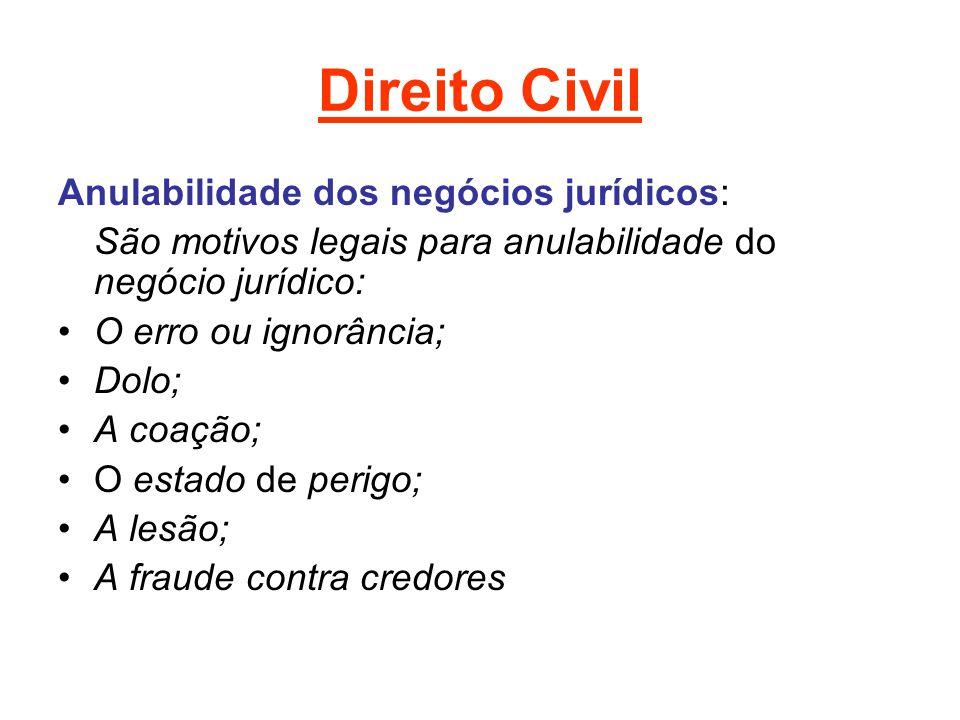 Direito Civil Anulabilidade dos negócios jurídicos: São motivos legais para anulabilidade do negócio jurídico: O erro ou ignorância; Dolo; A coação; O estado de perigo; A lesão; A fraude contra credores