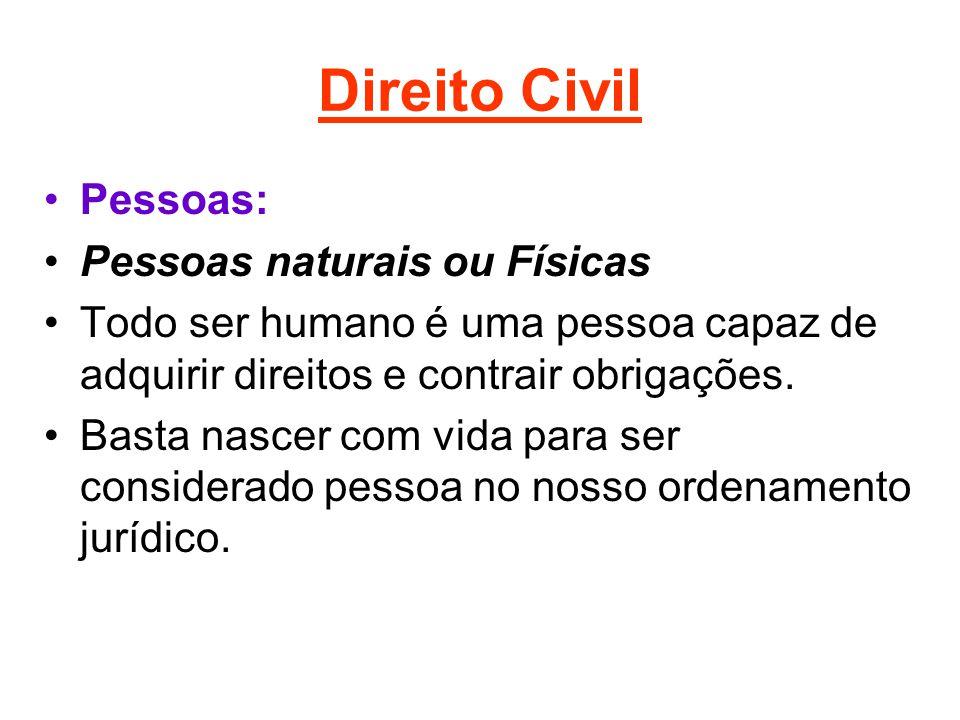 Direito Civil Pessoas: Pessoas naturais ou Físicas Todo ser humano é uma pessoa capaz de adquirir direitos e contrair obrigações. Basta nascer com vid