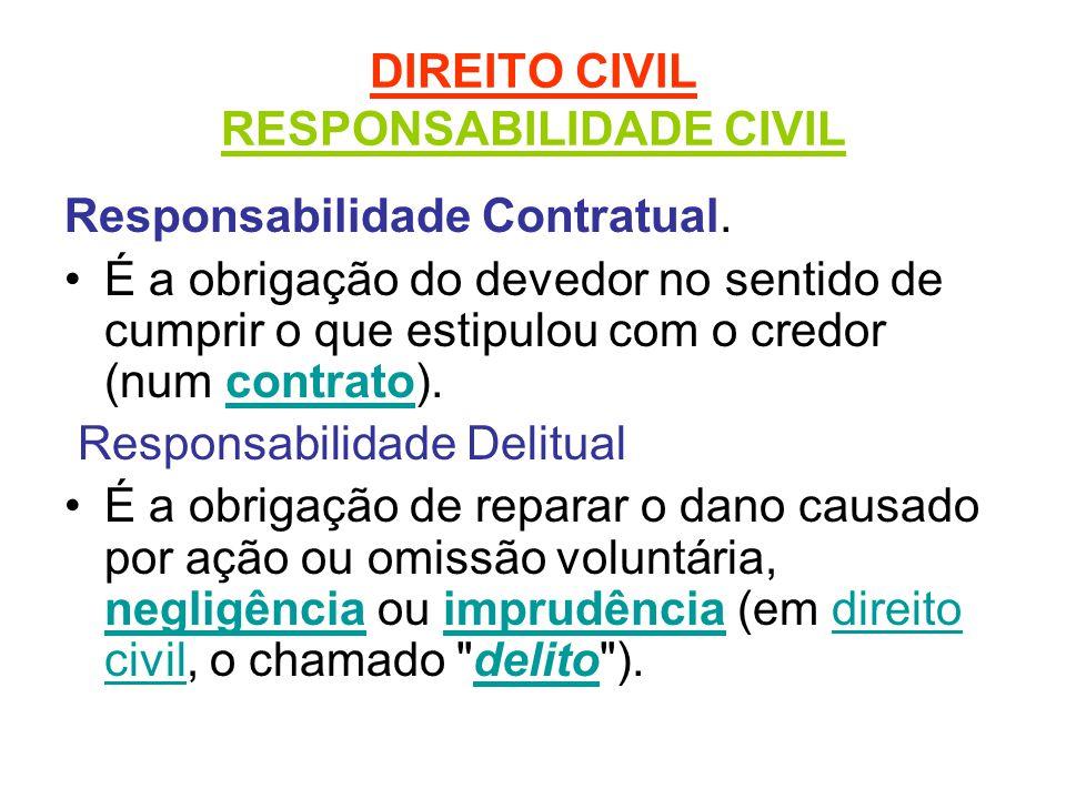 DIREITO CIVIL RESPONSABILIDADE CIVIL Responsabilidade Contratual. É a obrigação do devedor no sentido de cumprir o que estipulou com o credor (num con