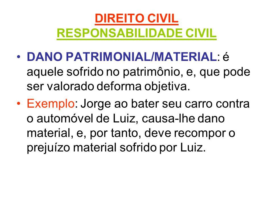 DIREITO CIVIL RESPONSABILIDADE CIVIL DANO PATRIMONIAL/MATERIAL: é aquele sofrido no patrimônio, e, que pode ser valorado deforma objetiva. Exemplo: Jo