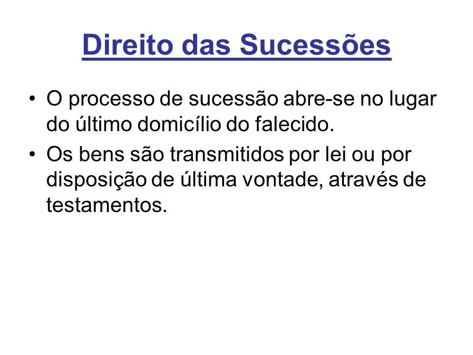 Direito das Sucessões O processo de sucessão abre-se no lugar do último domicílio do falecido. Os bens são transmitidos por lei ou por disposição de ú
