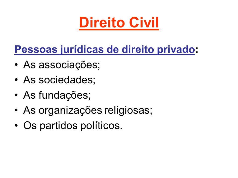 Direito Civil Pessoas jurídicas de direito privado: As associações; As sociedades; As fundações; As organizações religiosas; Os partidos políticos.