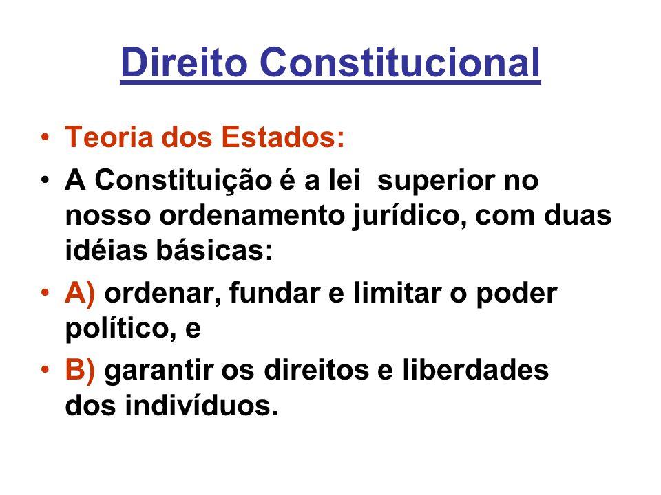 Direito Constitucional Teoria dos Estados: A Constituição é a lei superior no nosso ordenamento jurídico, com duas idéias básicas: A) ordenar, fundar
