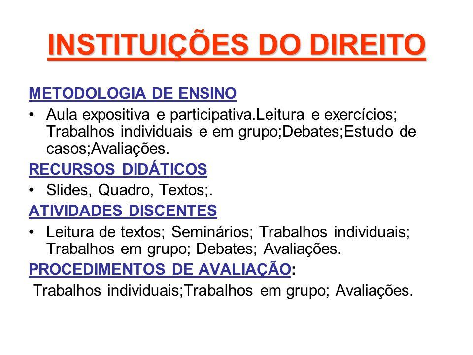 INSTITUIÇÕES DO DIREITO METODOLOGIA DE ENSINO Aula expositiva e participativa.Leitura e exercícios; Trabalhos individuais e em grupo;Debates;Estudo de