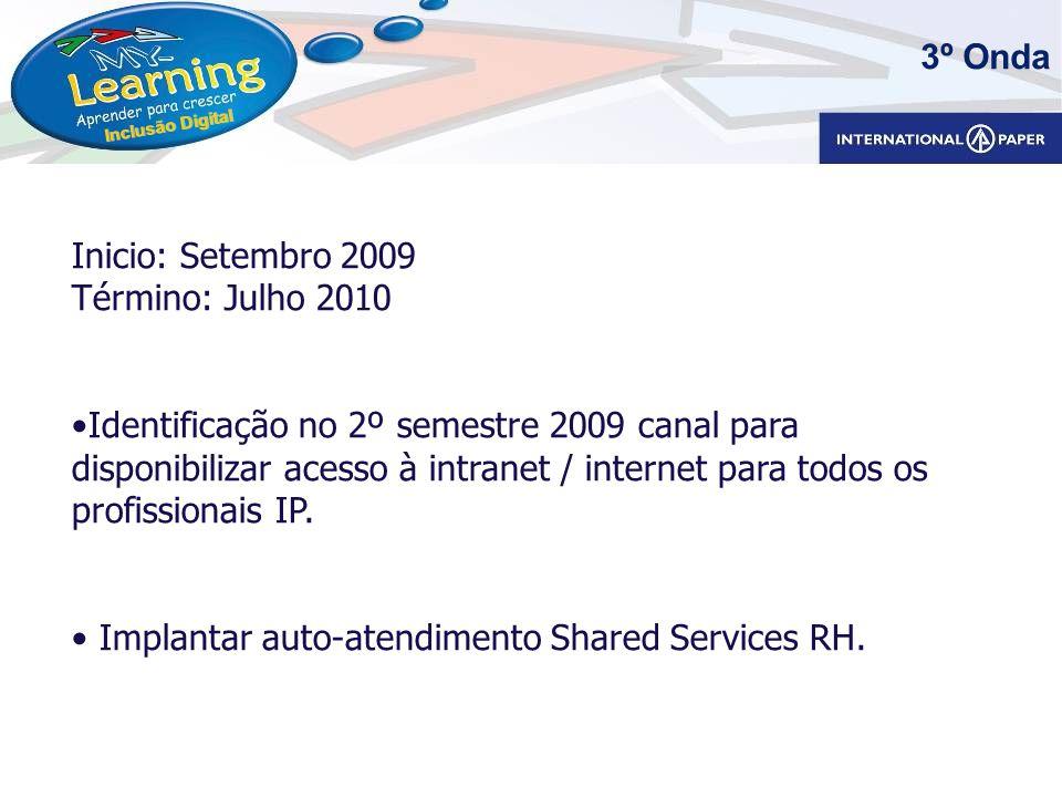 Inclusão Digital 3º Onda Inicio: Setembro 2009 Término: Julho 2010 Identificação no 2º semestre 2009 canal para disponibilizar acesso à intranet / int