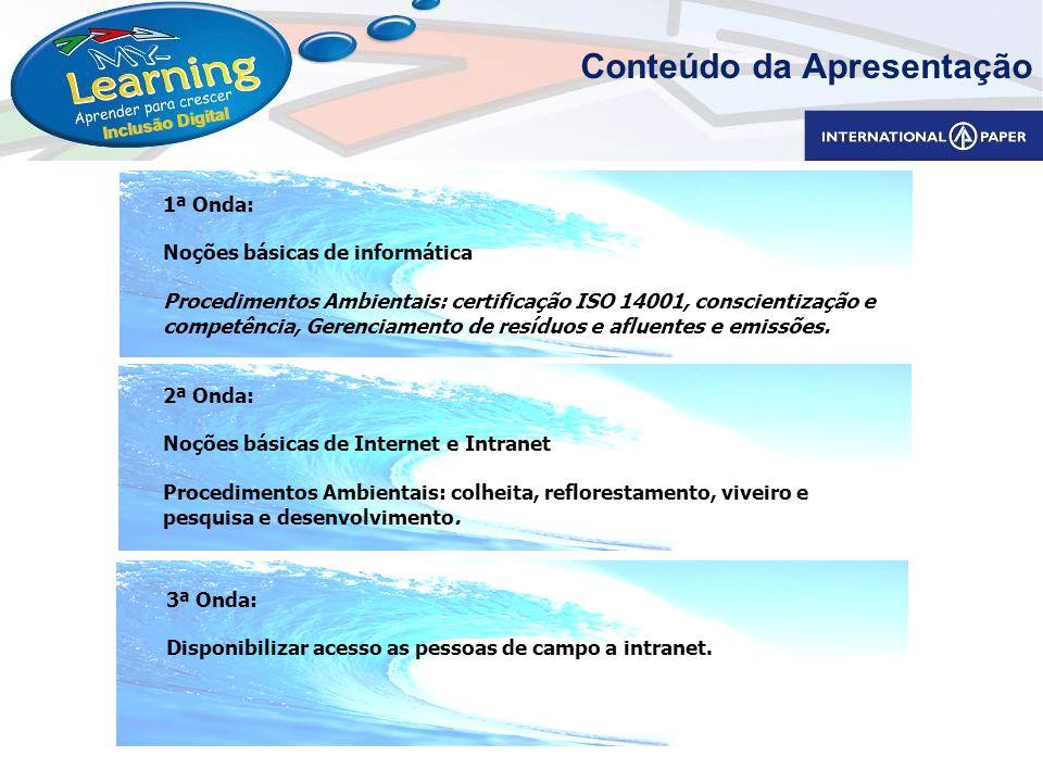 Inclusão Digital 3º Onda Inicio: Setembro 2009 Término: Julho 2010 Identificação no 2º semestre 2009 canal para disponibilizar acesso à intranet / internet para todos os profissionais IP.