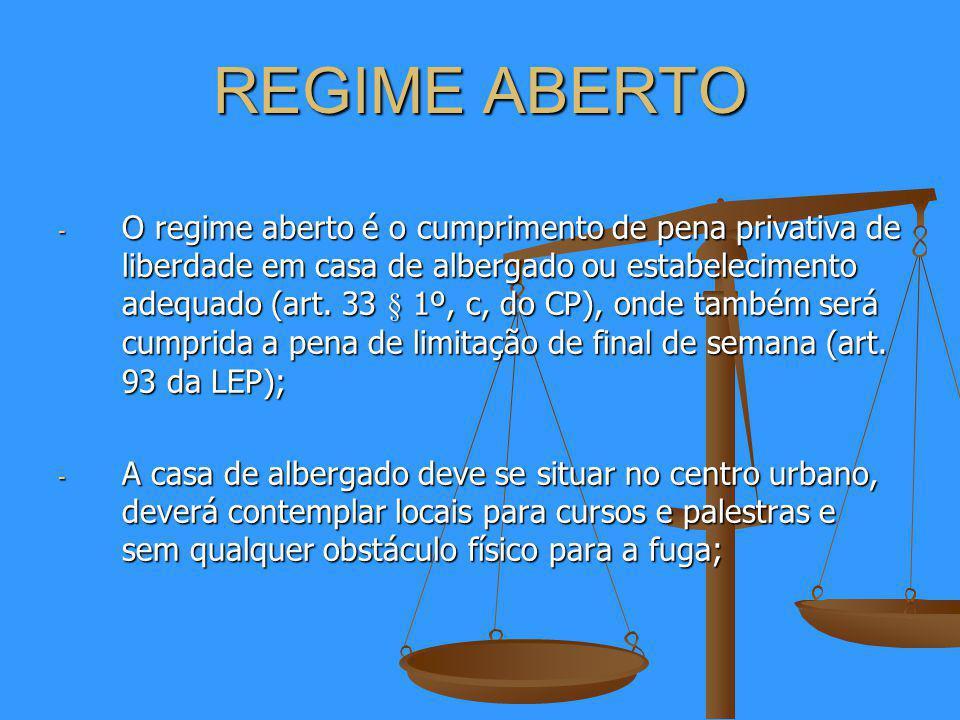REGIME ABERTO - O regime aberto é o cumprimento de pena privativa de liberdade em casa de albergado ou estabelecimento adequado (art.