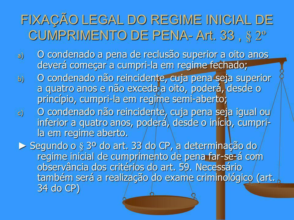 FIXAÇÃO LEGAL DO REGIME INICIAL DE CUMPRIMENTO DE PENA- Art.