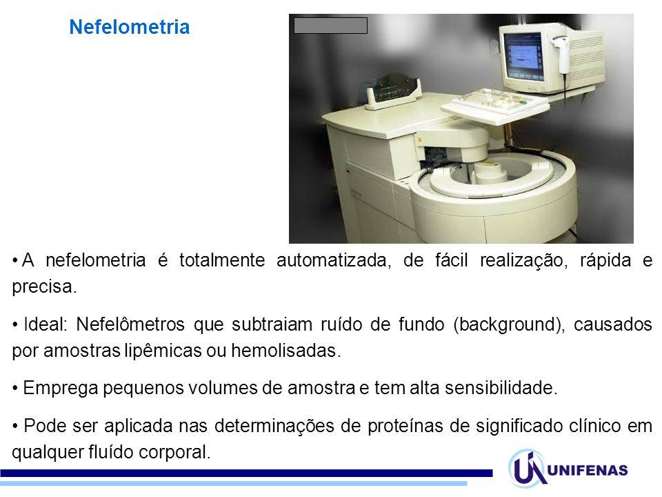 Nefelometria A nefelometria é totalmente automatizada, de fácil realização, rápida e precisa. Ideal: Nefelômetros que subtraiam ruído de fundo (backgr