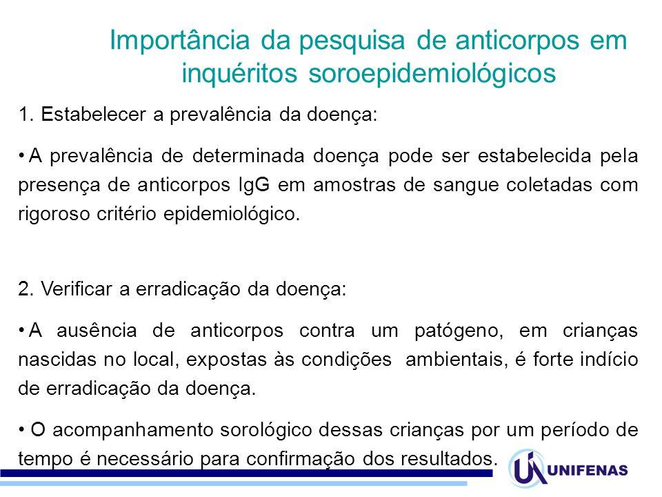 1. Estabelecer a prevalência da doença: A prevalência de determinada doença pode ser estabelecida pela presença de anticorpos IgG em amostras de sangu