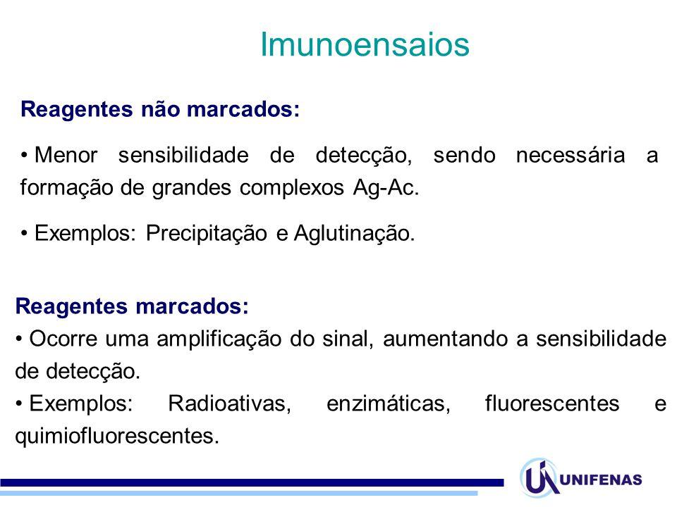 Reagentes não marcados: Menor sensibilidade de detecção, sendo necessária a formação de grandes complexos Ag-Ac. Exemplos: Precipitação e Aglutinação.