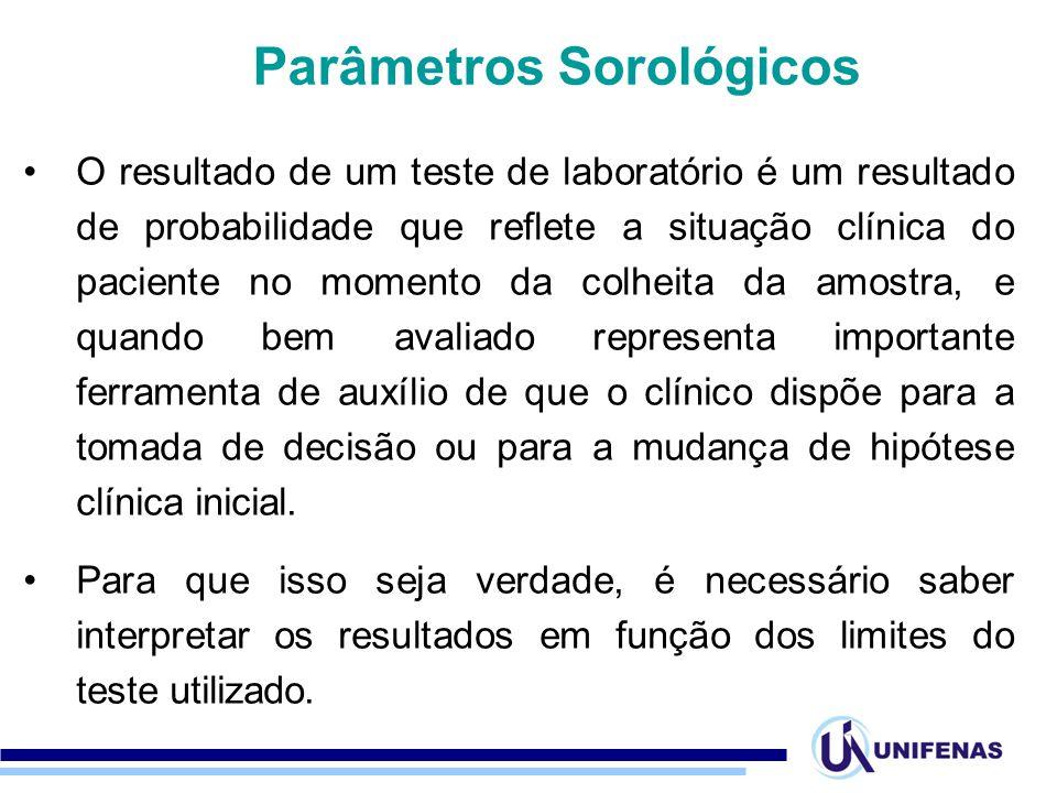 Parâmetros Sorológicos O resultado de um teste de laboratório é um resultado de probabilidade que reflete a situação clínica do paciente no momento da