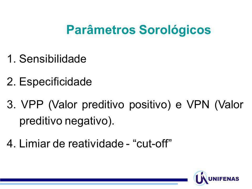 "1. Sensibilidade 2. Especificidade 3. VPP (Valor preditivo positivo) e VPN (Valor preditivo negativo). 4. Limiar de reatividade - ""cut-off"" Parâmetros"
