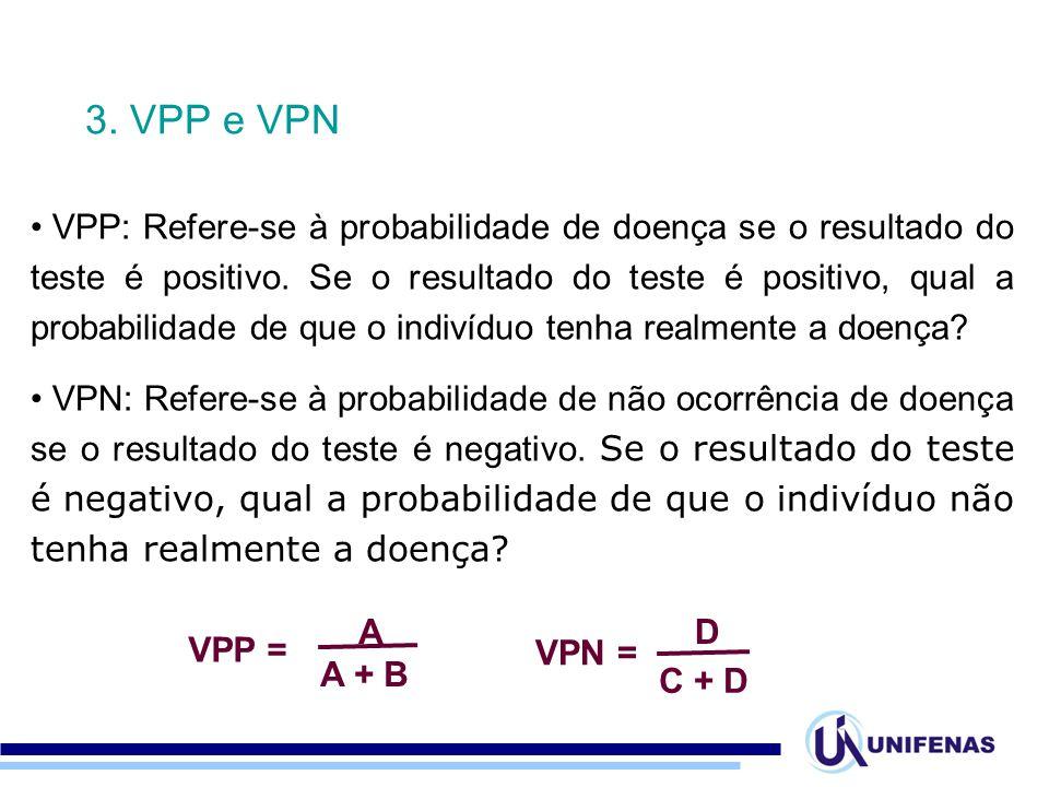 VPP: Refere-se à probabilidade de doença se o resultado do teste é positivo. Se o resultado do teste é positivo, qual a probabilidade de que o indivíd