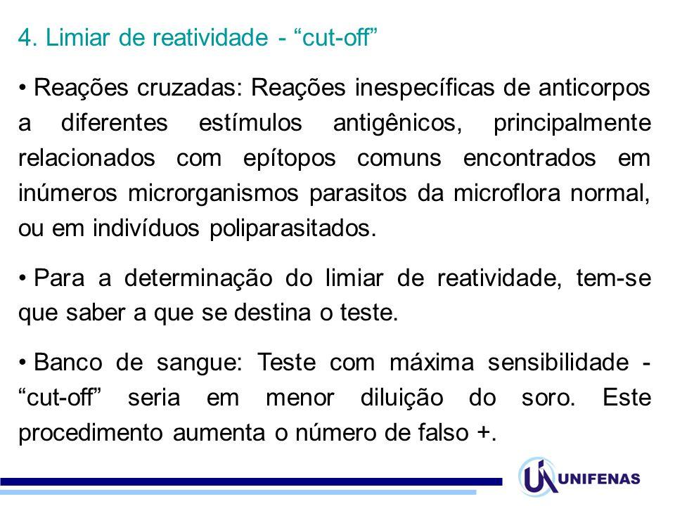 """4. Limiar de reatividade - """"cut-off"""" Reações cruzadas: Reações inespecíficas de anticorpos a diferentes estímulos antigênicos, principalmente relacion"""
