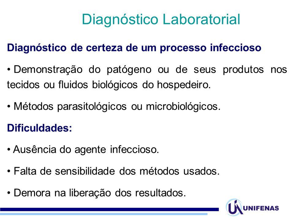 Métodos imunológicos - vantagens: Rápido Simples, com possibilidade de automação.