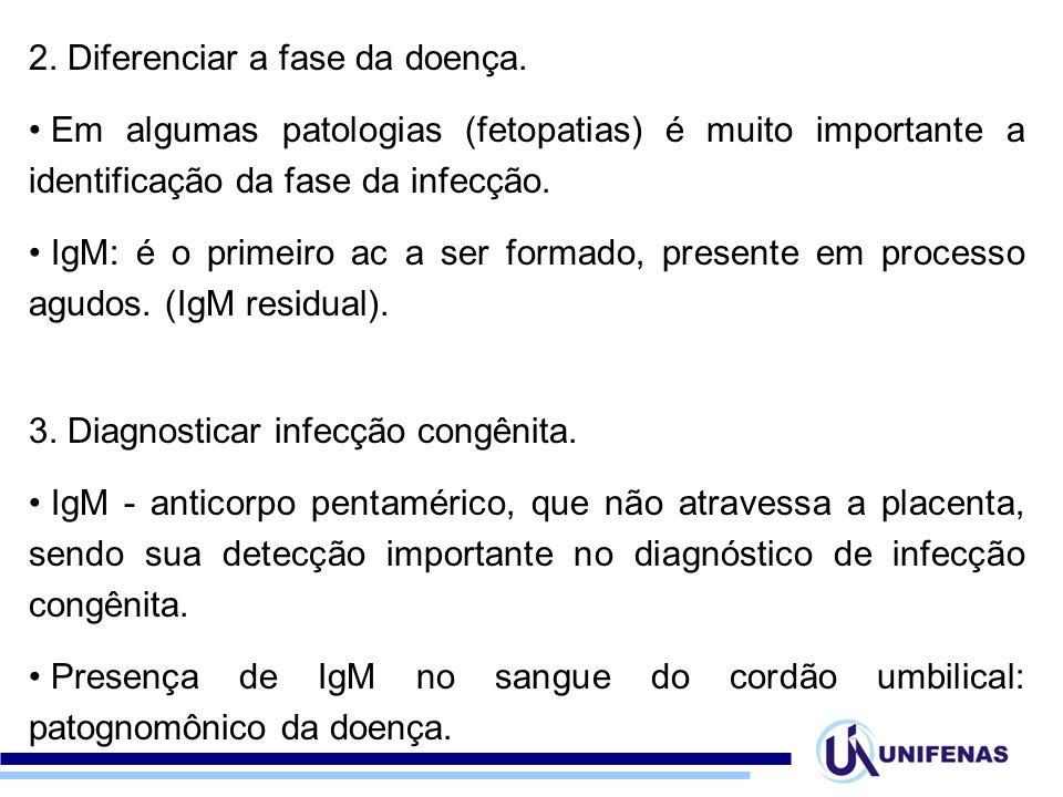 2. Diferenciar a fase da doença. Em algumas patologias (fetopatias) é muito importante a identificação da fase da infecção. IgM: é o primeiro ac a ser