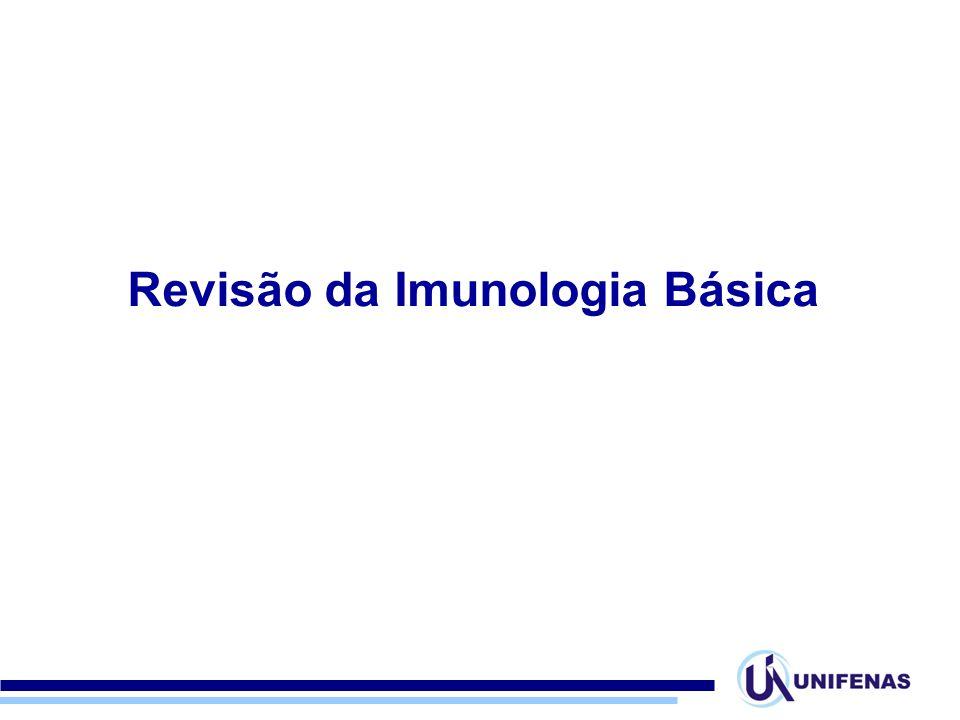 Revisão da Imunologia Básica
