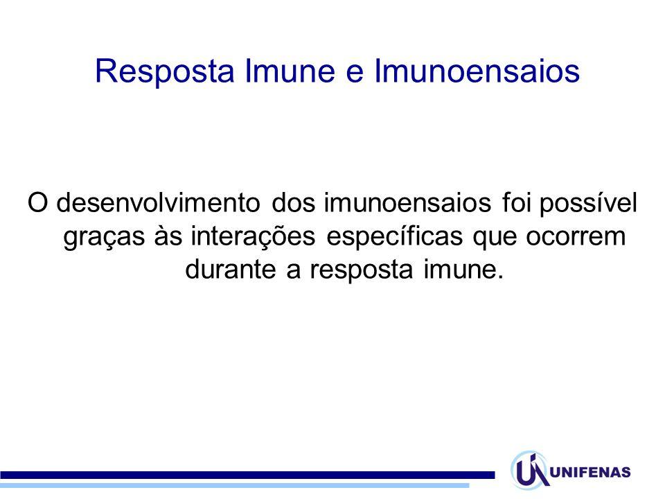 Resposta Imune e Imunoensaios O desenvolvimento dos imunoensaios foi possível graças às interações específicas que ocorrem durante a resposta imune.