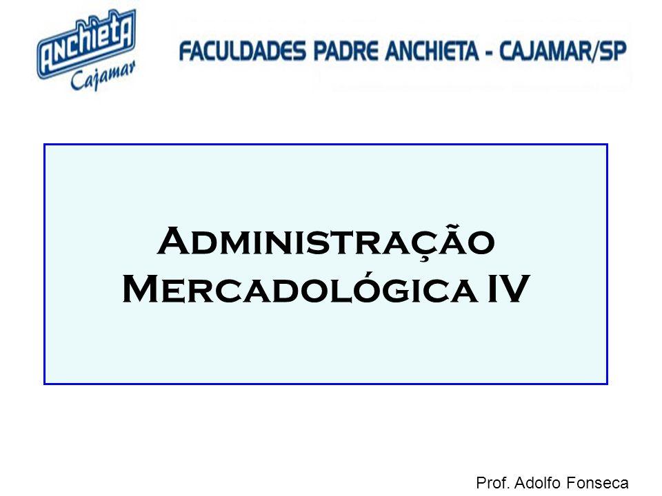 Administração Mercadológica IV Prof. Adolfo Fonseca