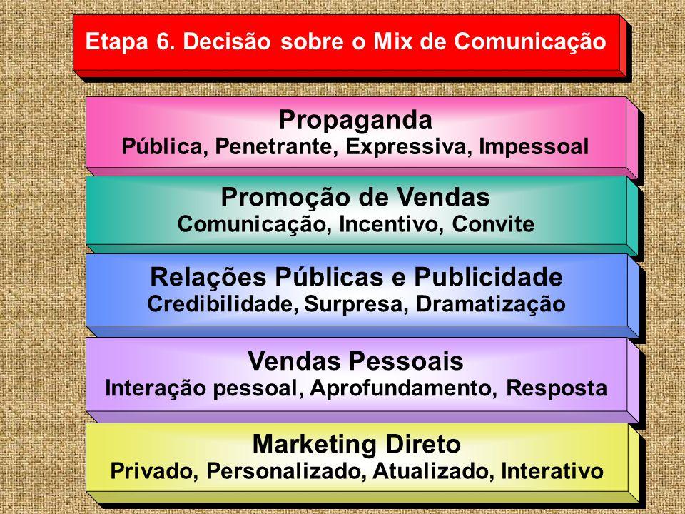 Etapa 6. Decisão sobre o Mix de Comunicação Propaganda Pública, Penetrante, Expressiva, Impessoal Propaganda Pública, Penetrante, Expressiva, Impessoa