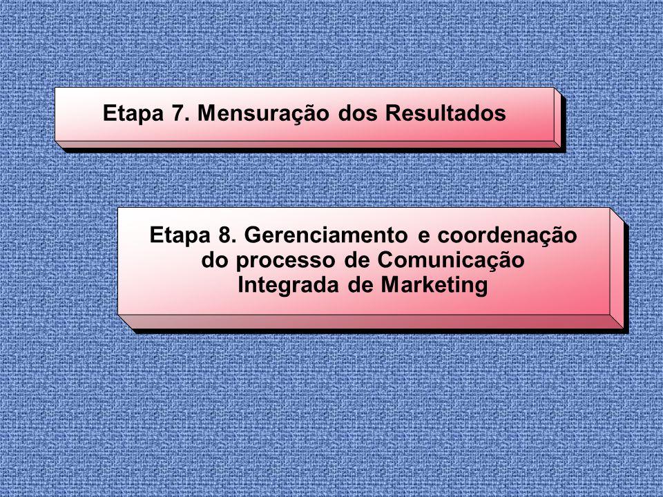 Etapa 7. Mensuração dos Resultados Etapa 8. Gerenciamento e coordenação do processo de Comunicação Integrada de Marketing Etapa 8. Gerenciamento e coo