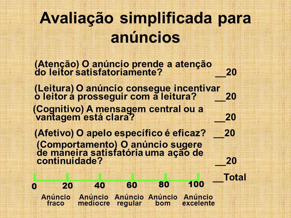 Avaliação simplificada para anúncios Anúncio fraco Anúncio medíocre Anúncio regular Anúncio bom Anúncio excelente 0 20 40 60 80 100 __Total (Atenção)