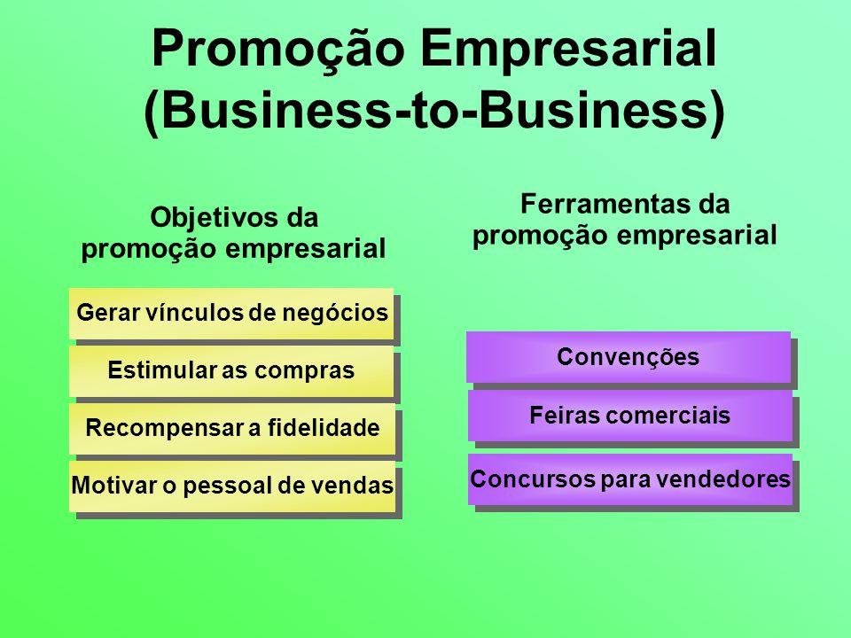 Objetivos da promoção empresarial Ferramentas da promoção empresarial Gerar vínculos de negócios Estimular as compras Recompensar a fidelidade Motivar
