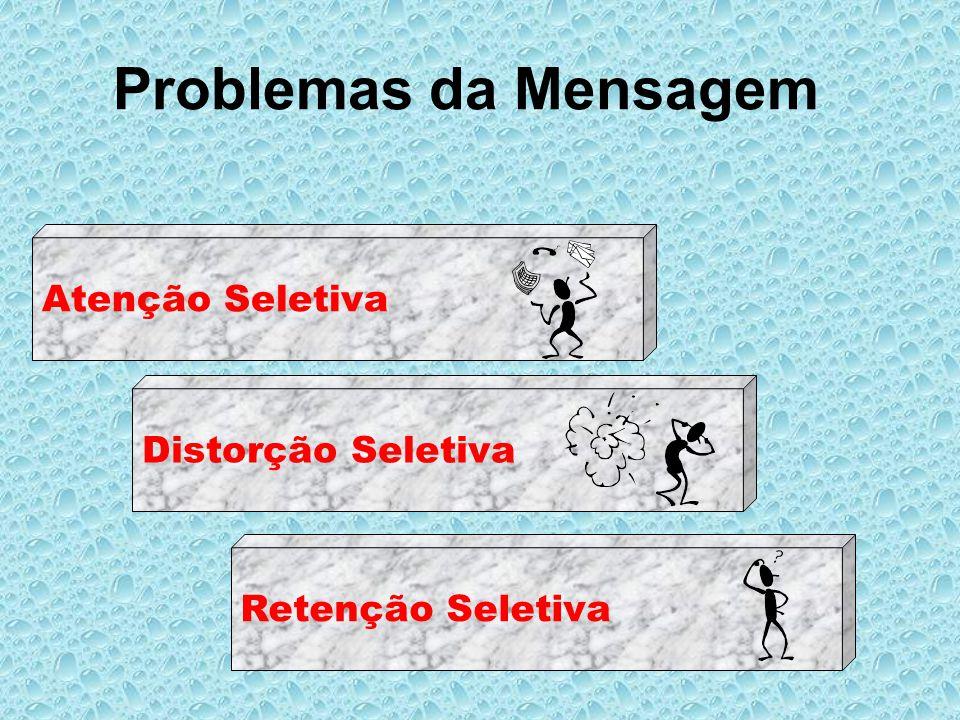 Investimento publicitário nos principais veículos de mídia no Brasil (em R$ Bilhões – preços cheios) Investimento publicitário nos principais veículos de mídia no Brasil (em R$ Bilhões – preços cheios) Fonte: Instituto de Pesquisa IBOPE MONITOR GAZETA MERCANTIL de 04/03/2005 MEIO 2004 (R$) PARTIC.