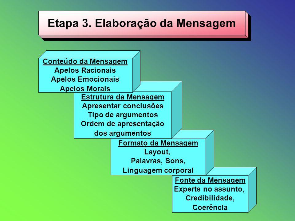 Fonte da Mensagem Experts no assunto, Credibilidade, Coerência Etapa 3. Elaboração da Mensagem Formato da Mensagem Layout, Palavras, Sons, Linguagem c
