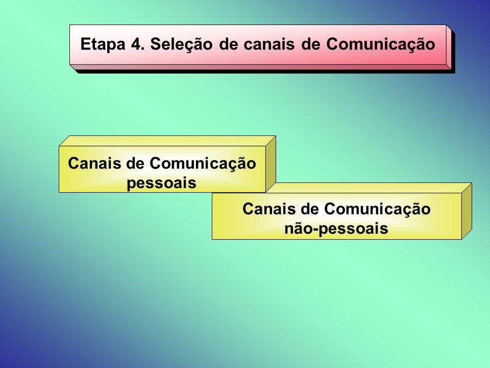 Etapa 4. Seleção de canais de Comunicação Canais de Comunicação não-pessoais Canais de Comunicação pessoais