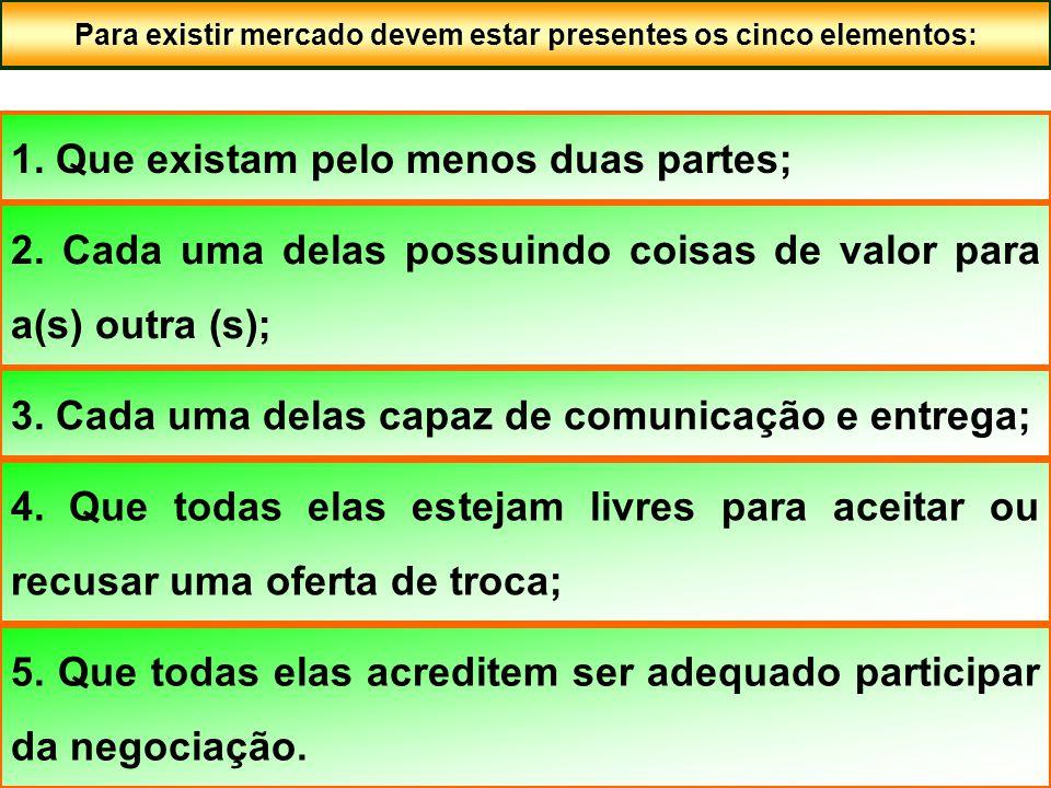 Para existir mercado devem estar presentes os cinco elementos: 1. Que existam pelo menos duas partes; 2. Cada uma delas possuindo coisas de valor para