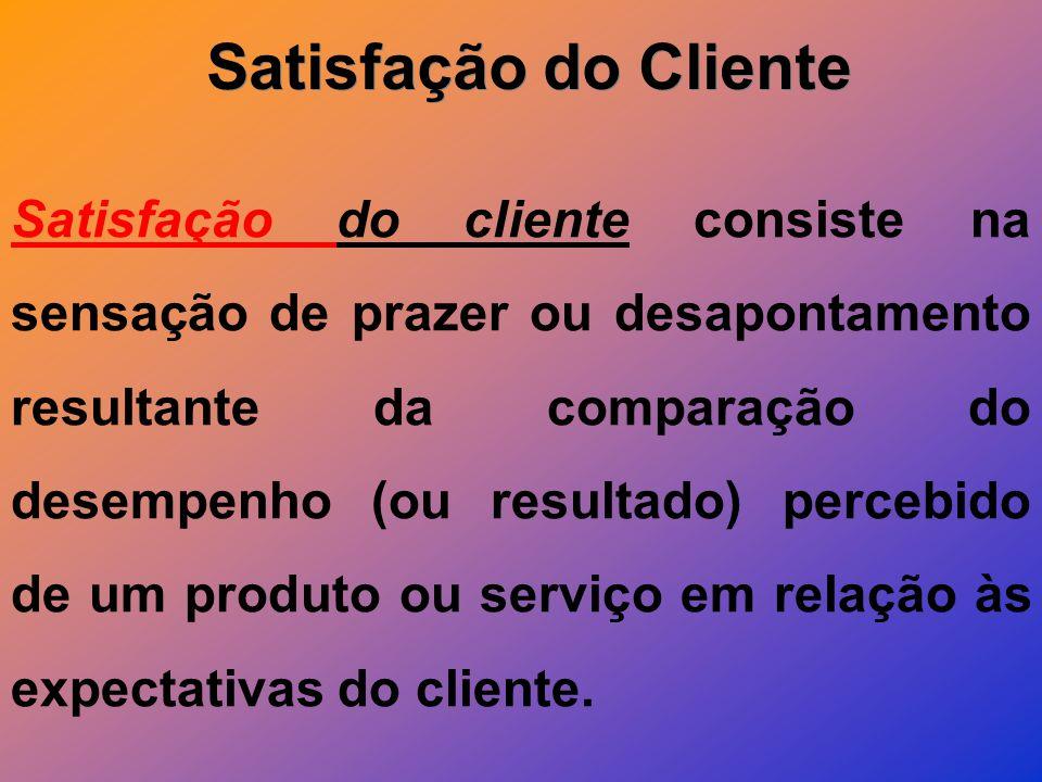Determinantes do Valor entregue ao Cliente Valor da Imagem Valor do Pessoal Valor dos Serviços Valor do Produto Valor Total para o Cliente Valor Total para o Cliente Custo Monetário Custo do Tempo Custo da Energia Custo Psíquico Custo Total para o Cliente Custo Total para o Cliente Valor entregue ao Cliente Valor entregue ao Cliente Satisfação (+) ≠ Insatisfação (-)