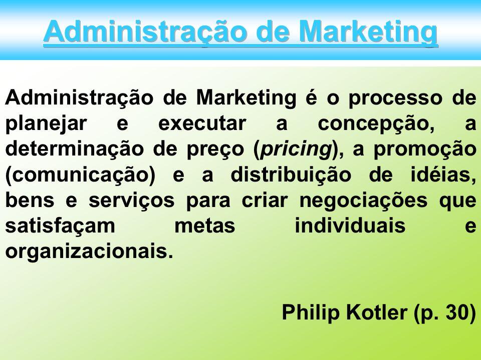 Aula 3 Conceito e Identificação de Mercado Data: 19/08/2011