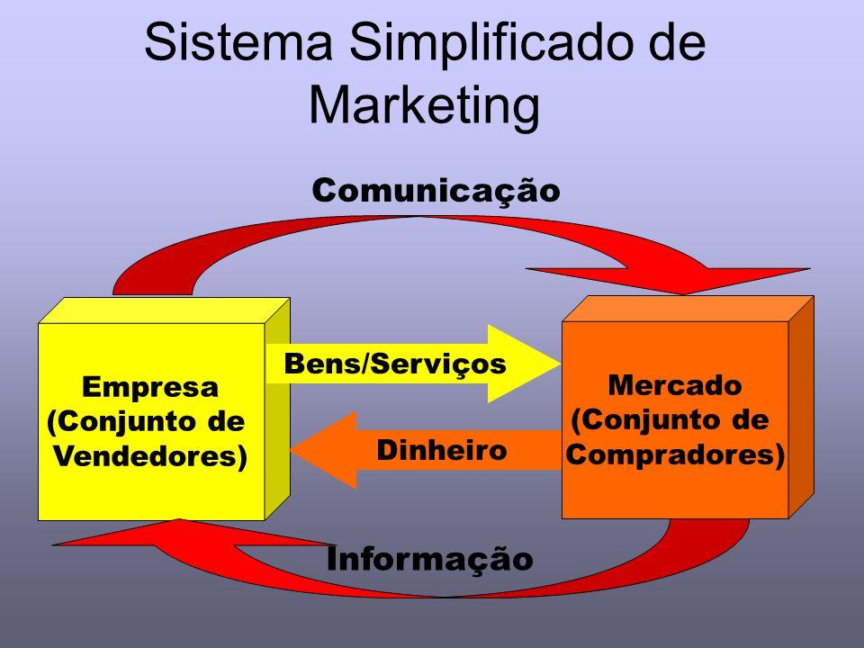 Administração de Marketing é o processo de planejar e executar a concepção, a determinação de preço (pricing), a promoção (comunicação) e a distribuição de idéias, bens e serviços para criar negociações que satisfaçam metas individuais e organizacionais.