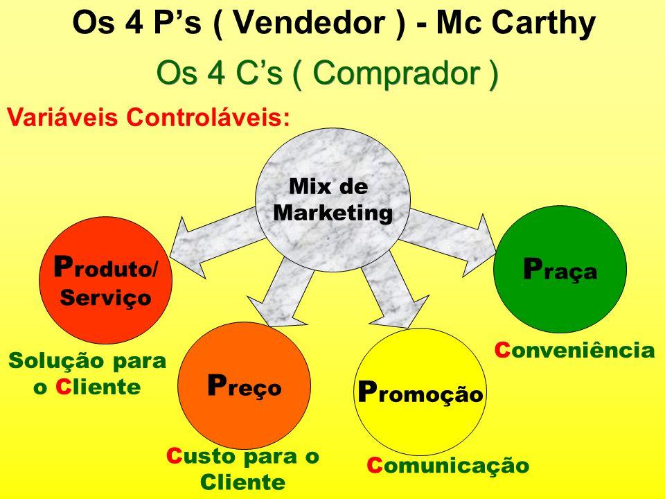 Mercados produtores Serviços, Dinheiro Mercados Governamentais Serviços, Dinheiro Serviços Serviços, Dinheiro Mercados Consumidores Mercados Intermedi