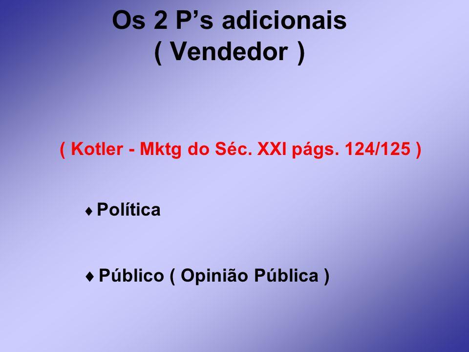 Os 4 P's ( Vendedor ) - Mc Carthy Mix de Marketing P roduto/ Serviço P reço P romoção P raça Os 4 C's ( Comprador ) Solução para o Cliente Custo para o Cliente Comunicação Conveniência Variáveis Controláveis: