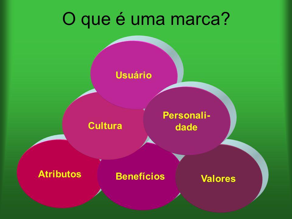 O que é uma marca? Atributos Benefícios Valores Cultura Usuário Personali- dade