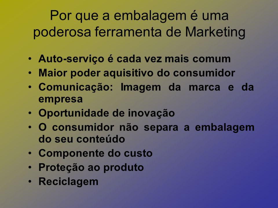 Por que a embalagem é uma poderosa ferramenta de Marketing Auto-serviço é cada vez mais comum Maior poder aquisitivo do consumidor Comunicação: Imagem da marca e da empresa Oportunidade de inovação O consumidor não separa a embalagem do seu conteúdo Componente do custo Proteção ao produto Reciclagem