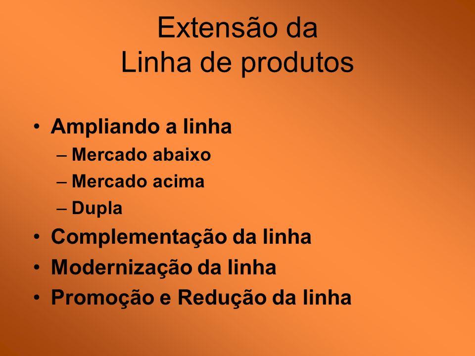 Extensão da Linha de produtos Ampliando a linha –M–Mercado abaixo –M–Mercado acima –D–Dupla Complementação da linha Modernização da linha Promoção e Redução da linha
