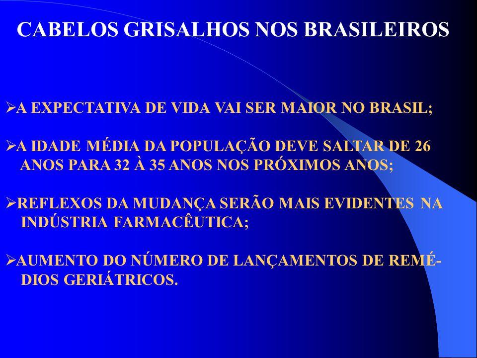 CABELOS GRISALHOS NOS BRASILEIROS  A EXPECTATIVA DE VIDA VAI SER MAIOR NO BRASIL;  A IDADE MÉDIA DA POPULAÇÃO DEVE SALTAR DE 26 ANOS PARA 32 À 35 AN