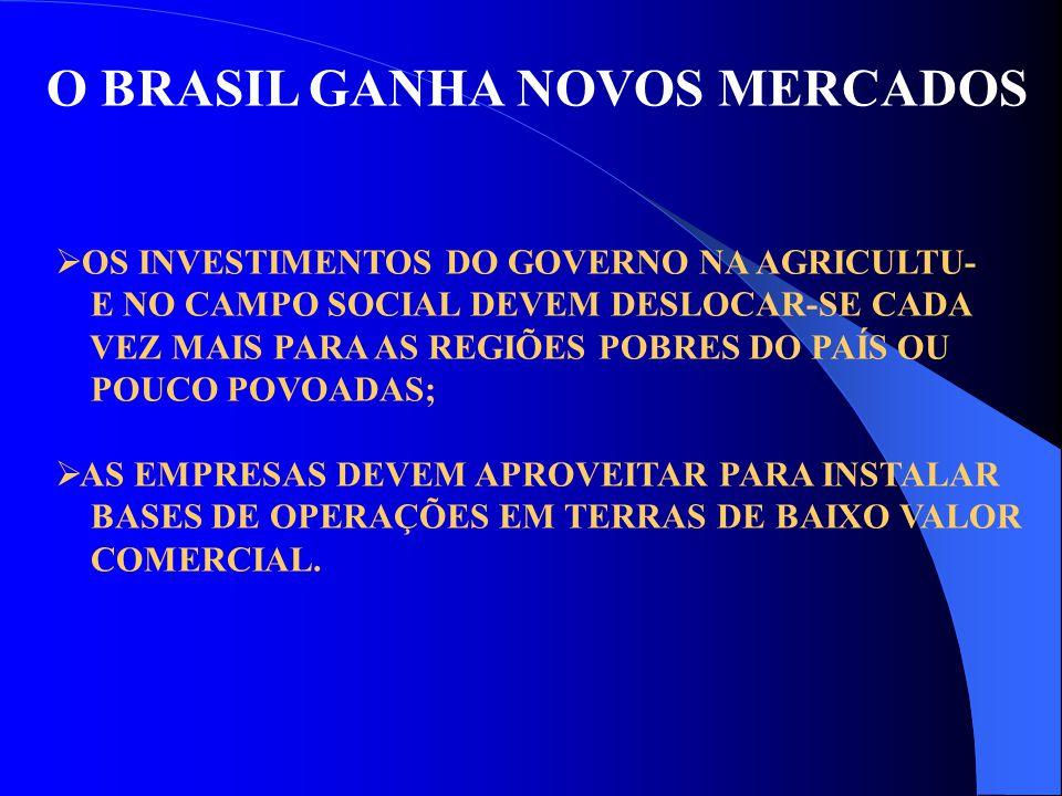 O BRASIL GANHA NOVOS MERCADOS  OS INVESTIMENTOS DO GOVERNO NA AGRICULTU- E NO CAMPO SOCIAL DEVEM DESLOCAR-SE CADA VEZ MAIS PARA AS REGIÕES POBRES DO