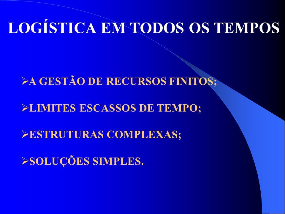 LOGÍSTICA EM TODOS OS TEMPOS  A GESTÃO DE RECURSOS FINITOS;  LIMITES ESCASSOS DE TEMPO;  ESTRUTURAS COMPLEXAS;  SOLUÇÕES SIMPLES.