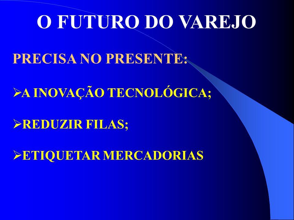 O FUTURO DO VAREJO PRECISA NO PRESENTE:  A INOVAÇÃO TECNOLÓGICA;  REDUZIR FILAS;  ETIQUETAR MERCADORIAS
