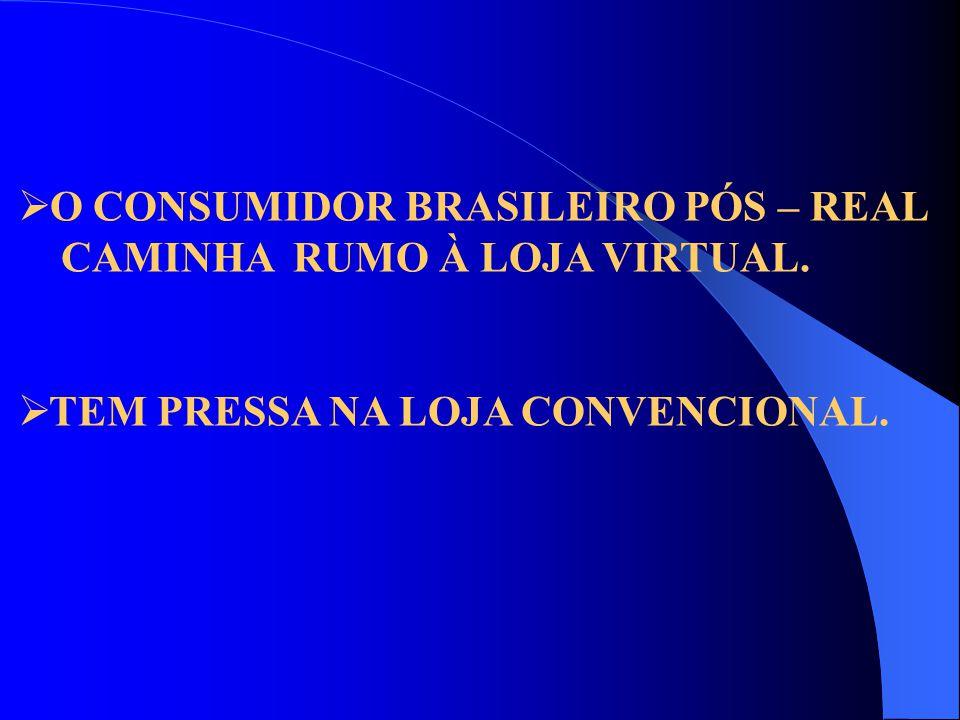  O CONSUMIDOR BRASILEIRO PÓS – REAL CAMINHA RUMO À LOJA VIRTUAL.  TEM PRESSA NA LOJA CONVENCIONAL.