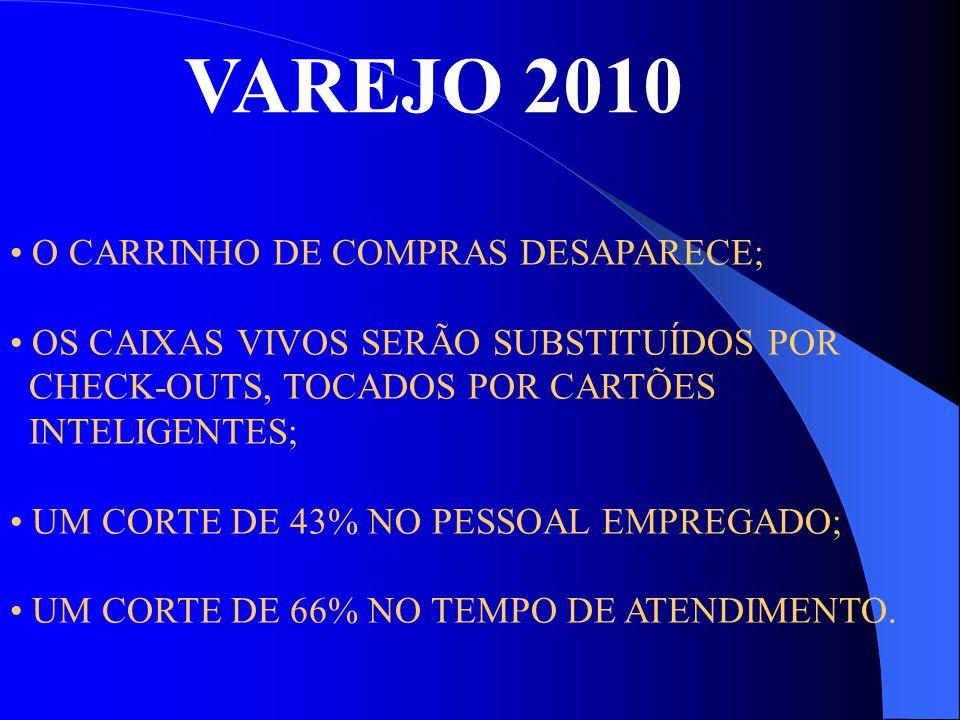 VAREJO 2010 O CARRINHO DE COMPRAS DESAPARECE; OS CAIXAS VIVOS SERÃO SUBSTITUÍDOS POR CHECK-OUTS, TOCADOS POR CARTÕES INTELIGENTES; UM CORTE DE 43% NO