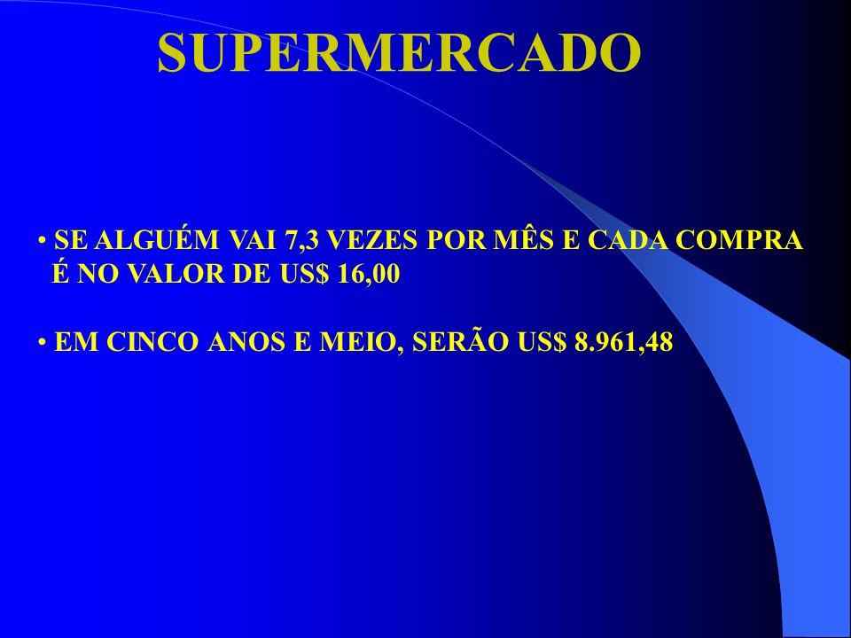 SUPERMERCADO SE ALGUÉM VAI 7,3 VEZES POR MÊS E CADA COMPRA É NO VALOR DE US$ 16,00 EM CINCO ANOS E MEIO, SERÃO US$ 8.961,48